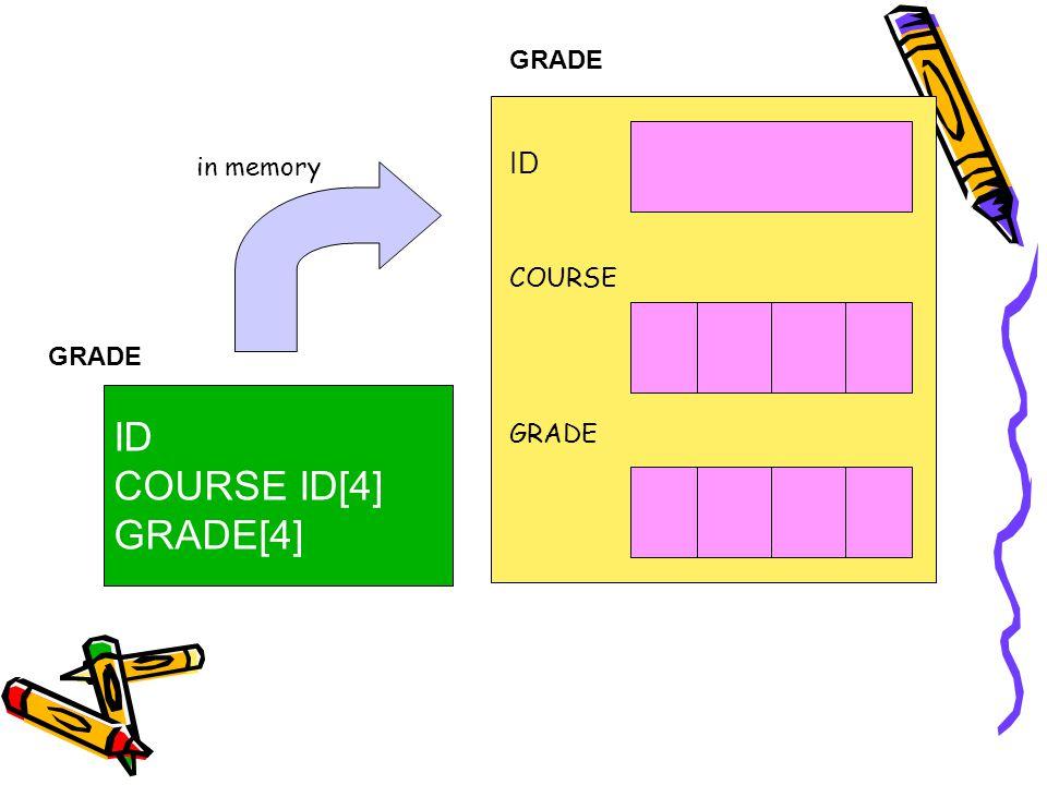 GRADE ID in memory COURSE GRADE ID COURSE ID[4] GRADE[4] GRADE